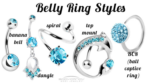 Ball Captive Ring (BCR)