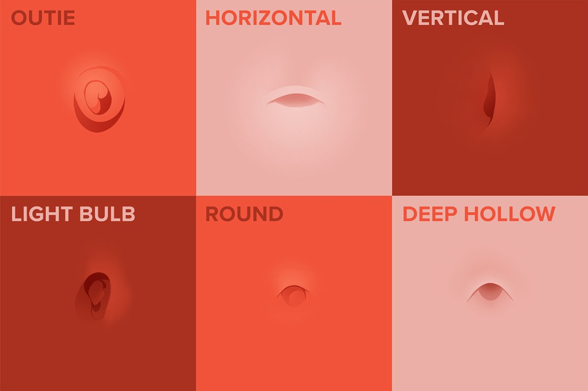 TYPES Of BELLY BUTTONS